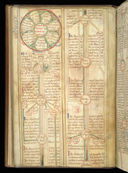Genealogy Of English Kings From King Alfred Onwards, In Matthew Paris's 'Epitome Of Chronicles'